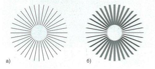 Как видят люди с астигматизмом «лучистую фигуру»
