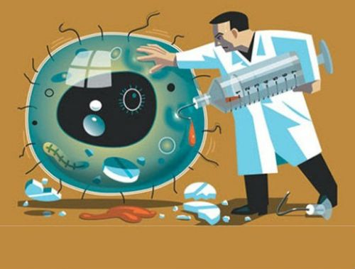 Борьба с микроорганизмами