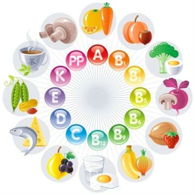 Источники «глазных» витаминов