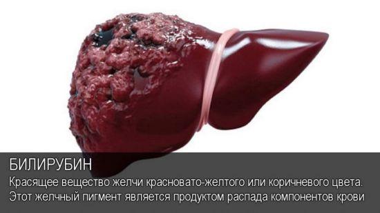Поврежденная печень