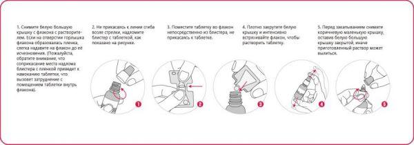 Инструкция капель Катаин