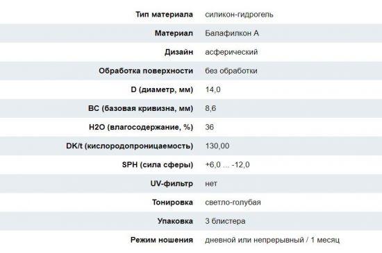 Характеристика линз PureVision2 HD