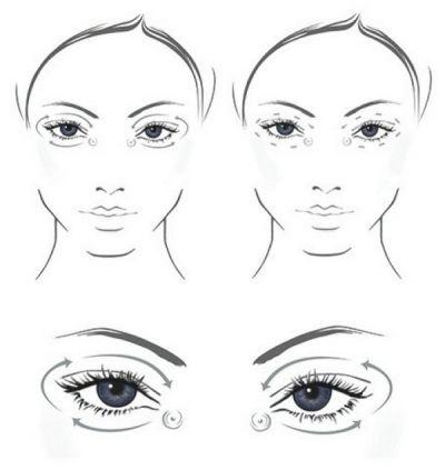 Линии нанесения кремя вокруг глаз