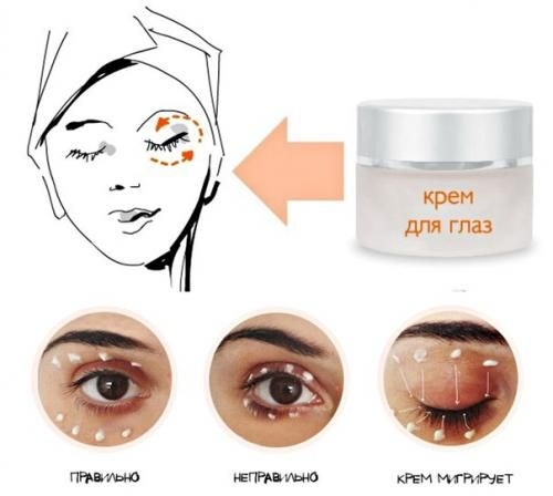 Нанесение крема вокруг глаз