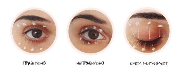 Правельное распределение крема вокруг глаз
