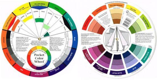 Цветовой круг для создания макияжа