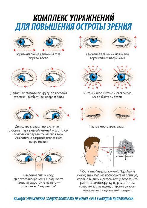Комплекс упражнений для улучшения зрения