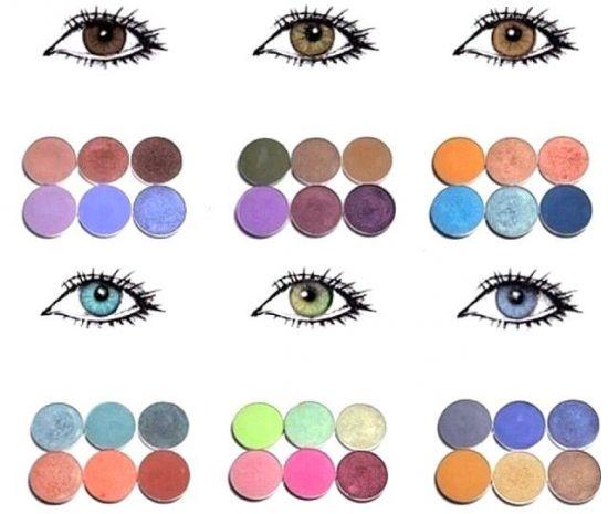 Макияж глаз в зависимости от цвета